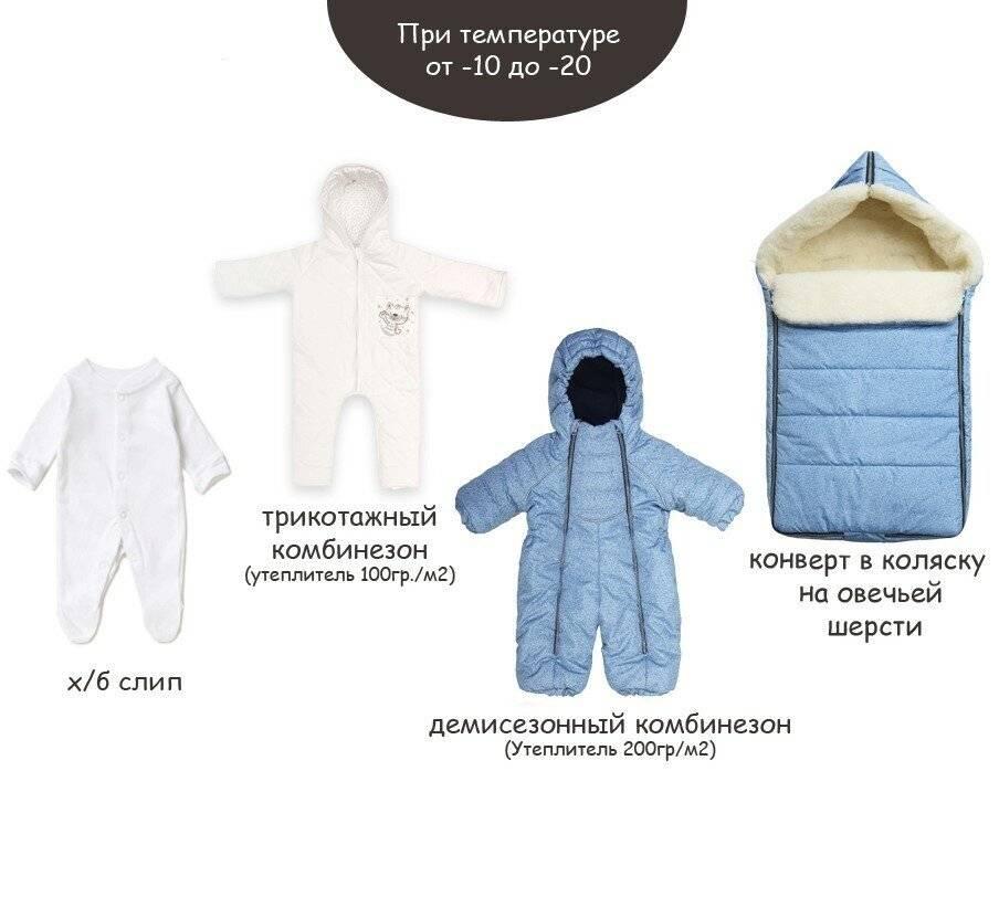 Список одежды для малыша до года