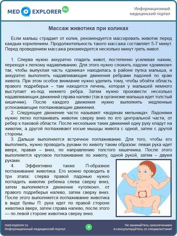 Уход за пупком младенца - доказательная медицина для всех