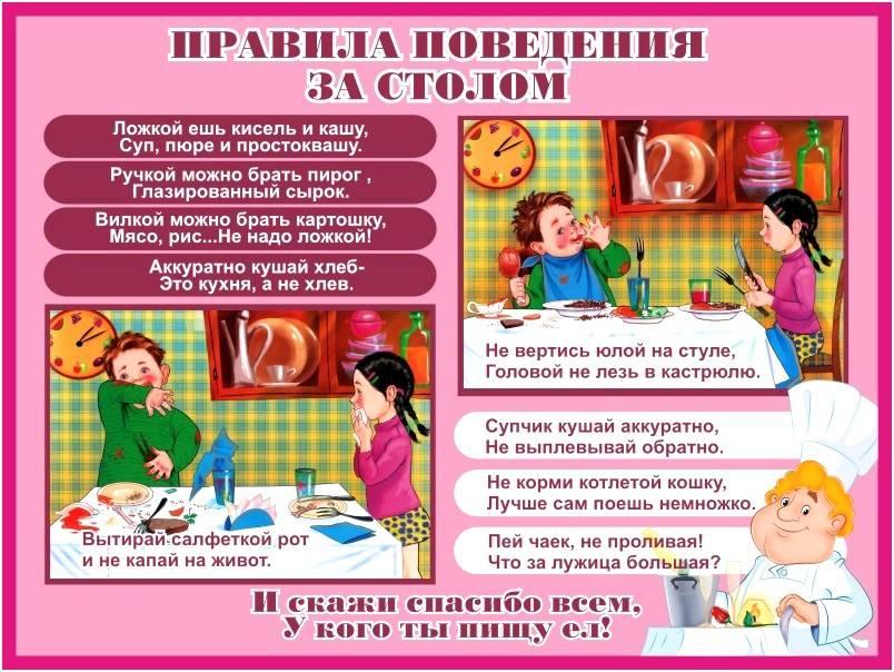 Правила поведения за столом для детей: малышей и школьников.