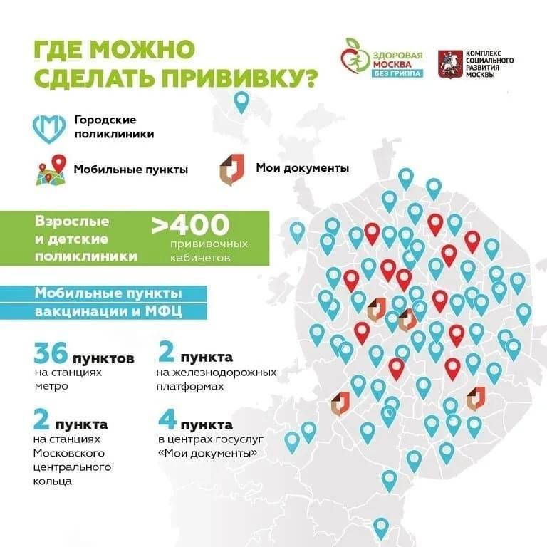 Вакцинация против гриппа ребёнка и взрослого: сезон 2020-2021. прививка от гриппа в москве: цены и поликлиники.