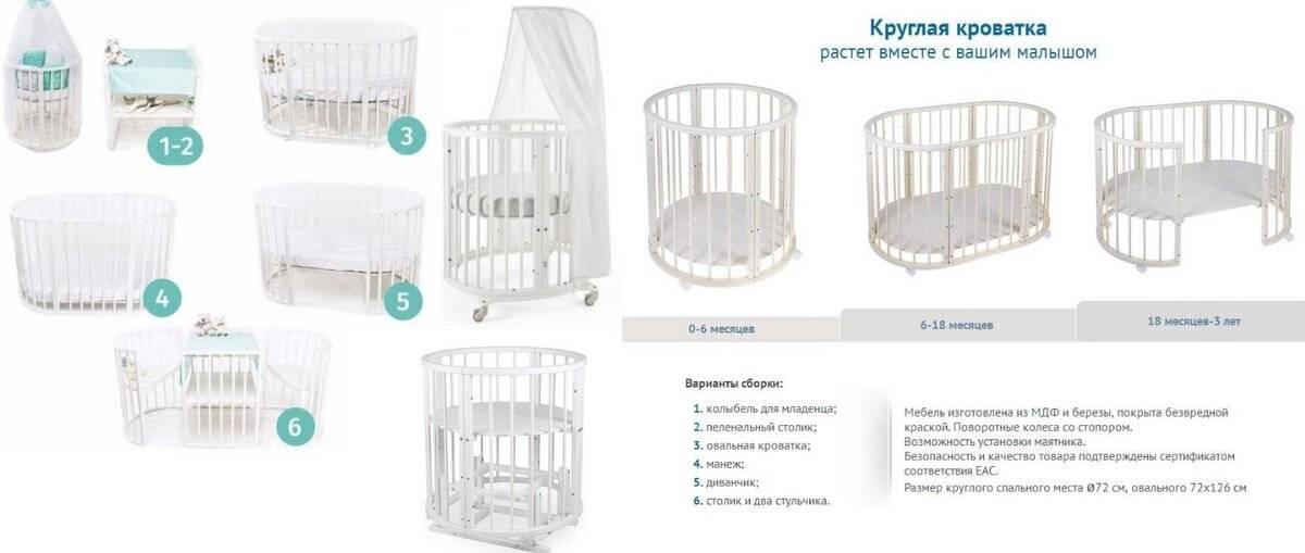 Приставная детская кроватка: обзор, выбор, плюсы и минусы :: syl.ru