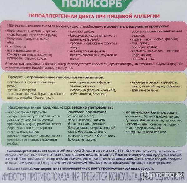 Гипоаллергенная диета:список разрешенных продуктов