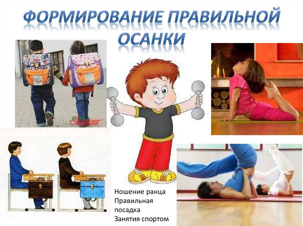 Упражнения для осанки для детей (видео)