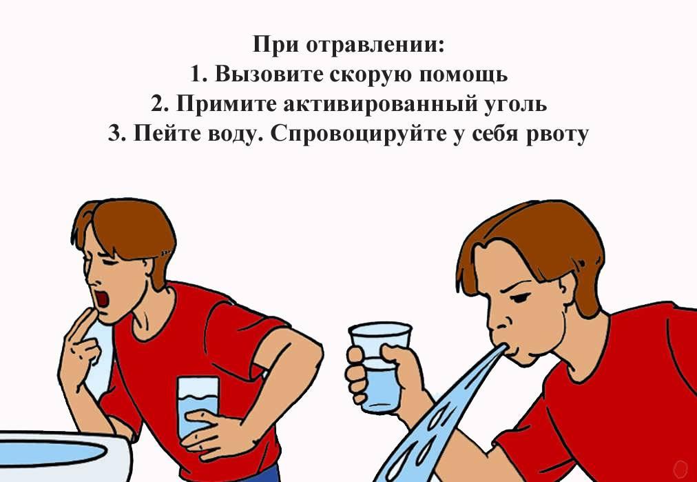 Первая помощь при отравлении - причины, диагностика и лечение
