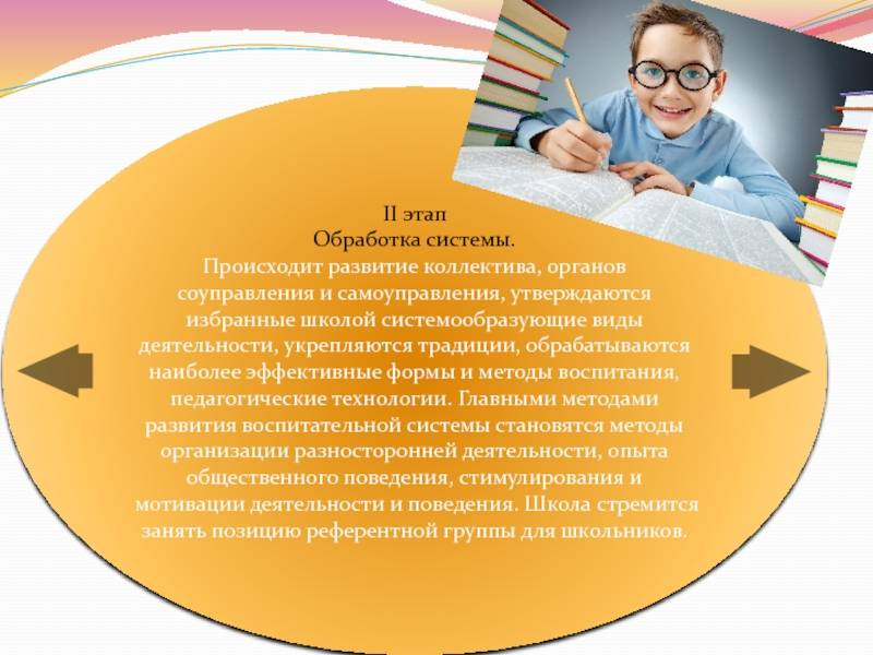 Как выбрать методику для воспитания ребенка? • фаза роста