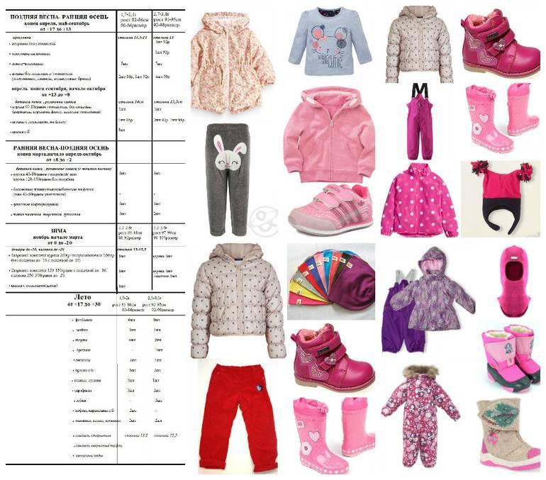 Одежда для новорожденного летом