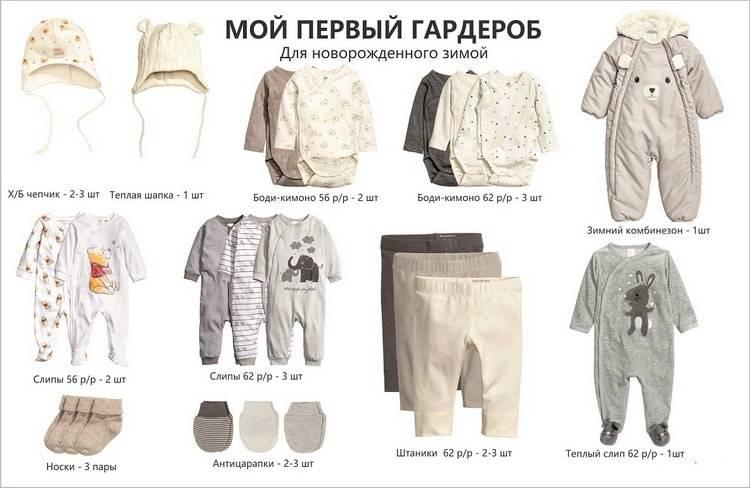 Одежда новорожденному зимой