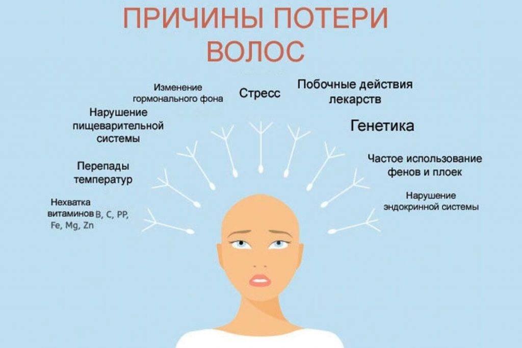 Причина выпадения волос у детей