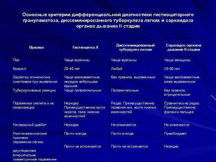 Детская функциональная абдоминальная боль: причины, лечение — онлайн-диагностика