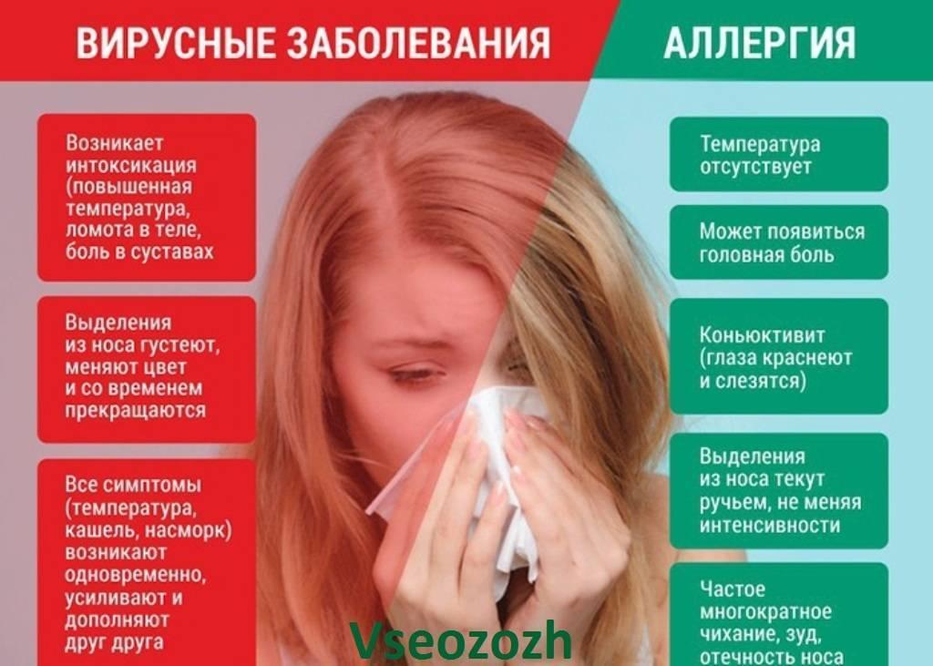 Орви и грипп у детей с аллергией