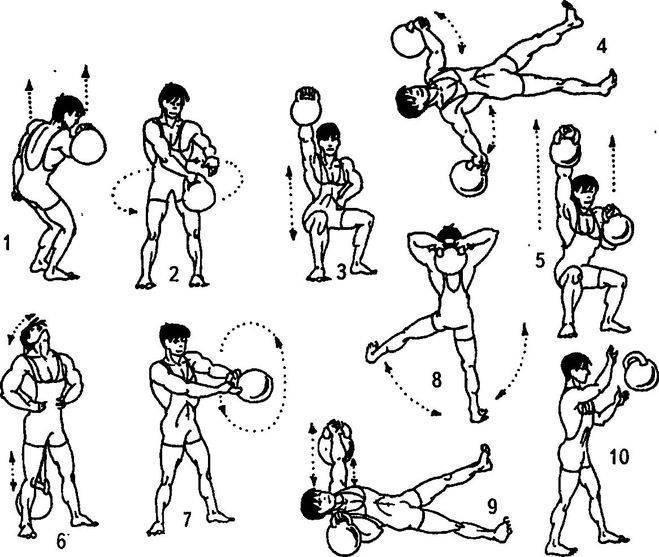 Упражнения для правильного формирования двигательных навыков у детей до года