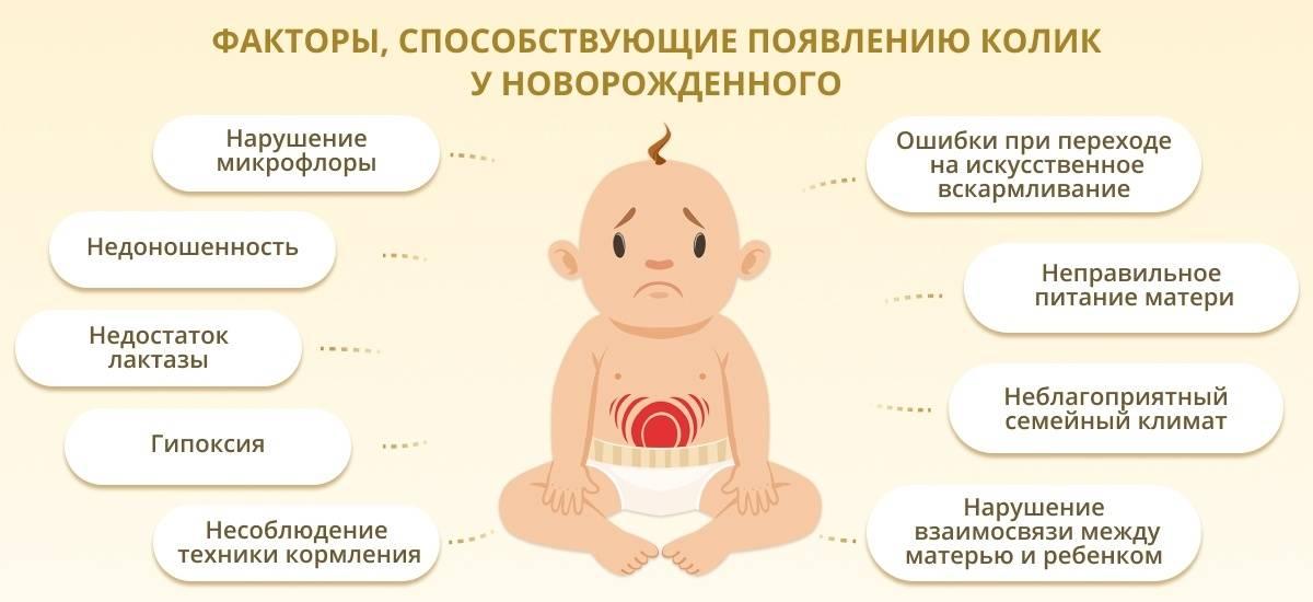 Запор у ребёнка