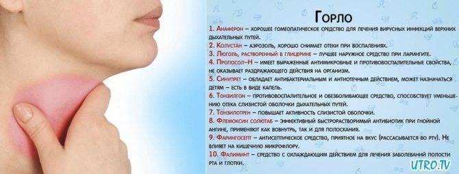Аллергический кашель. причины, симптомы и лечение аллергического кашля!