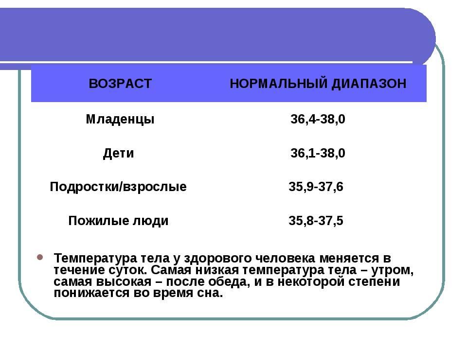 Нормальная температура у грудничка: норма до года, у месячного ребенка, 2 месяца, у годовалого, у младенца, 4 месяца, 2 года