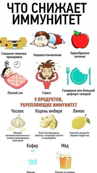Особенности иммунитета у часто болеющих детей