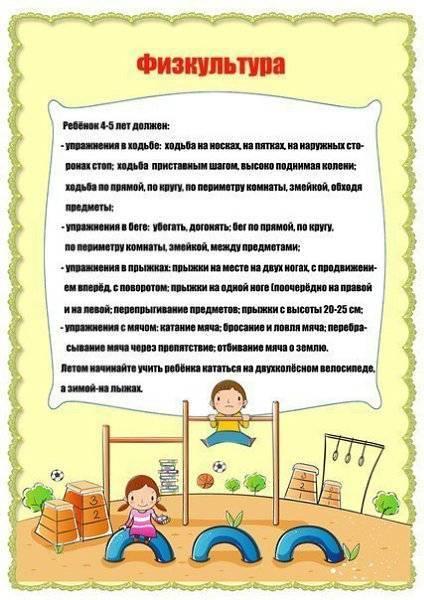 Что должен знать и уметь ребенок перед школой: памятка для родителей по подготовке к 1 классу