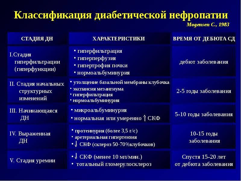 Нейросенсорная тугоухость у детей - симптомы болезни, профилактика и лечение нейросенсорной тугоухости у детей, причины заболевания и его диагностика на eurolab
