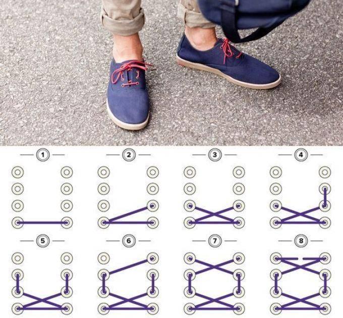 Как научить ребенка завязывать шнурки: просто, на обуви, видео