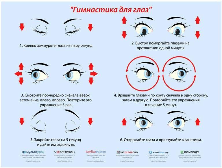 Гимнастика для глаз для детей (29 фото): зарядка при нарушении зрения и упражнения для его улучшения у подростков и дошкольников