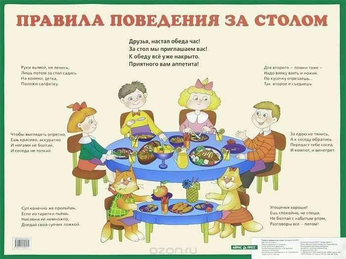 Правила хорошего поведения для детей — этикет для дошкольников