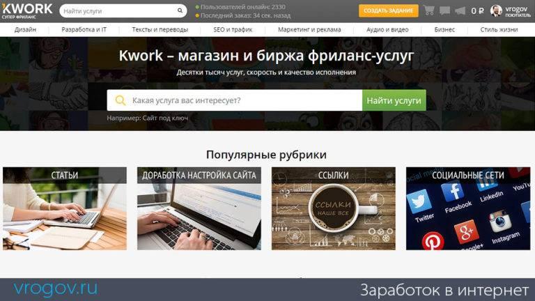 Как заработать на kwork.ru исполнителю