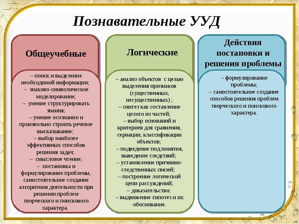 Плюсы и минусы разных стилей воспитания детей