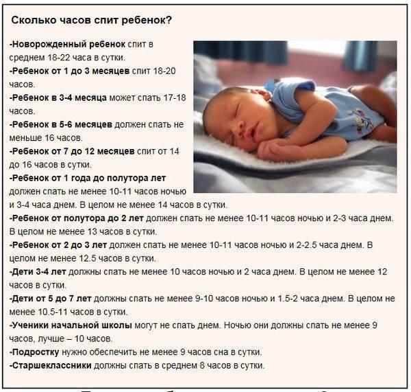Ребенок в 1 месяц плохо спит – какие причины и что делать 2021