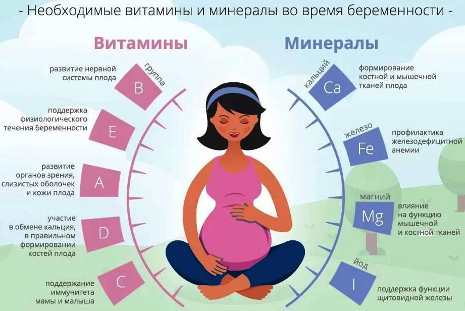 Вопросы беременных