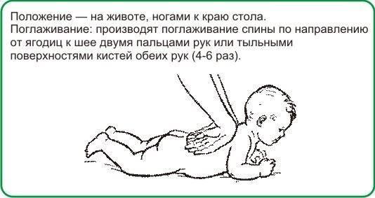 Как часто ходить с новорожденным в поликлинику   детская городская поликлиника № 32