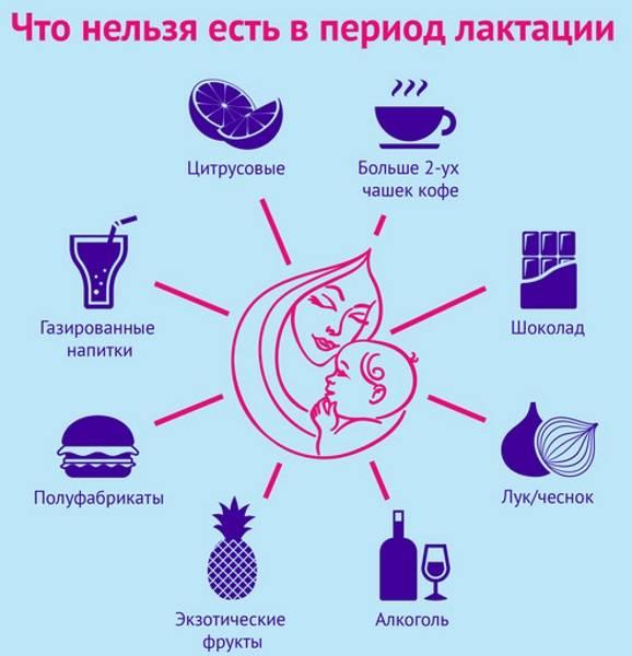 Как улучшить лактацию: самые лучшие советы и рекомендации молодым мамам