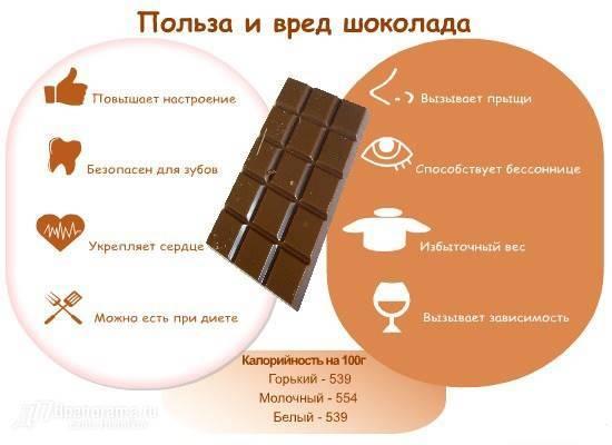 Шоколад в период грудного вскармливания: польза и вред лакомства