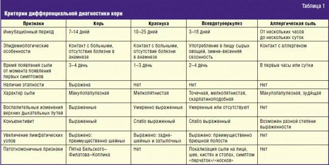Фимоз у мужчин: лечение фимоза фото, до и после операции при фимозе у мужчин, симптомы фимоза