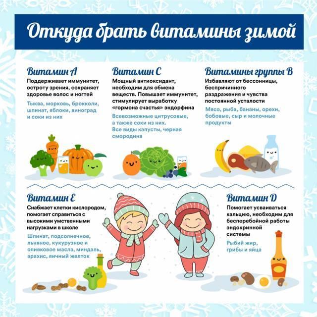 Как укрепить иммунитет детям