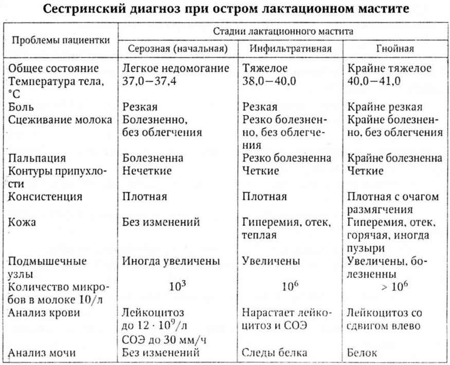 Ударно-волновая терапия пяточной шпоры, отзывы, противопоказания, цена сеанса увт, лечение шпоры на пятке в москве