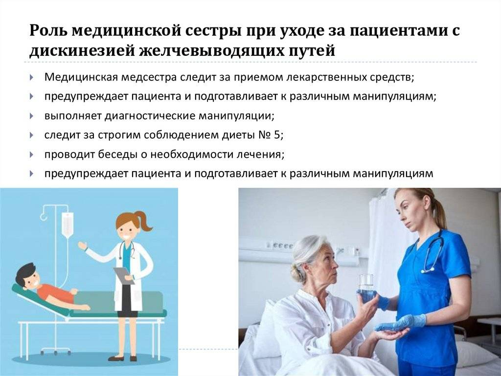 Подготовка к анализам и исследованиям