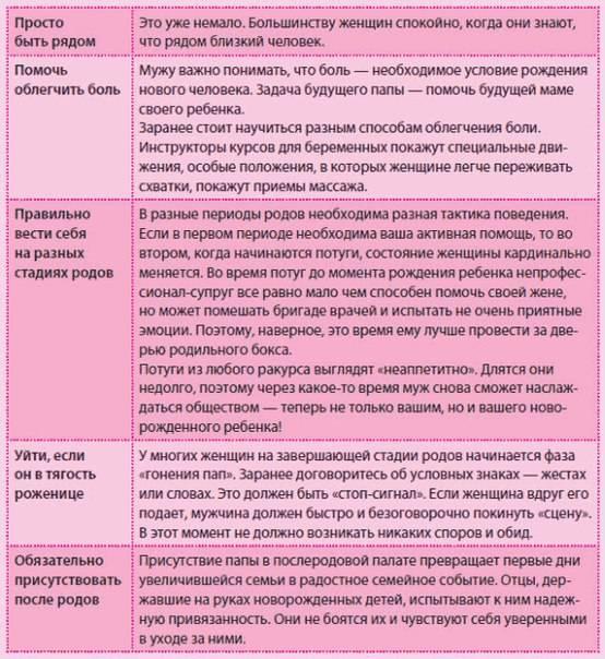 Эрозия шейки матки после родов: симптомы. рекомендации врача.