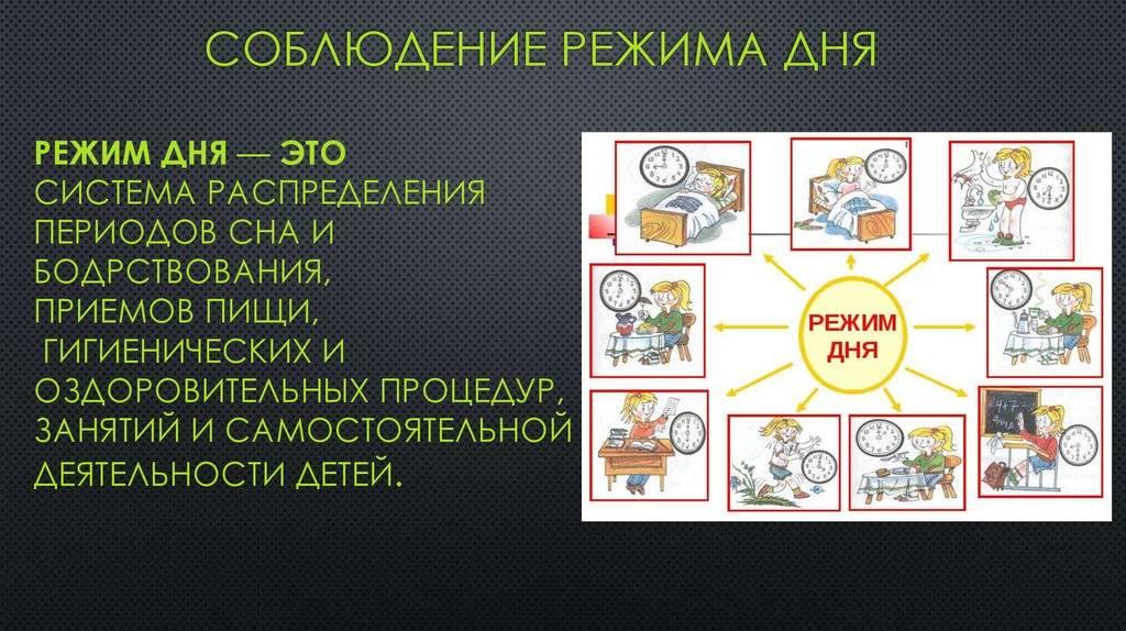 Правила гигиены для детей дошкольного и школьного возраста
