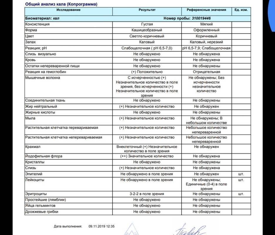 Углеводы в кале (количественно)