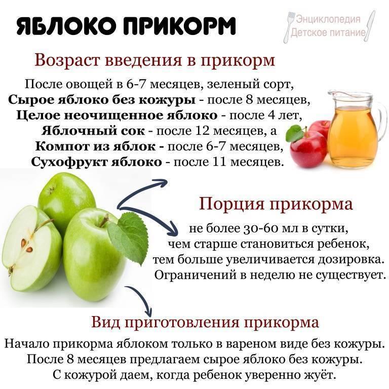 Можно ли яблочный сок при грудном вскармливании: польза и вред этого продукта, а также с какого месяца разрешается его пить при гв?