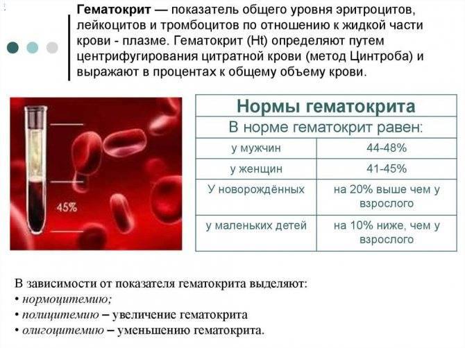 Подготовка к эндокринологическому обследованию!