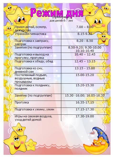 Идеальный распорядок дня для ребенка в 2 года
