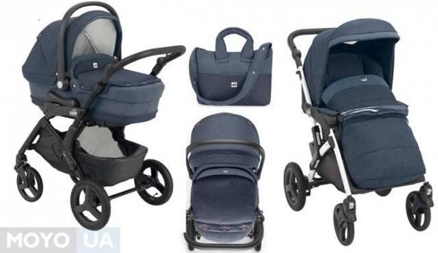 15 главных параметров при выборе идеальной коляски для новорождённого