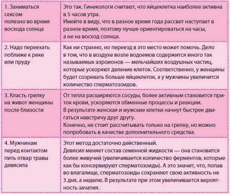 Заместительная гормональная терапия у женщин | андро-гинекологическая клиника, ооо.