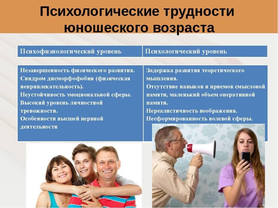 Подростковый возраст: психологические и физиологические аспекты, 6 важных советов родителям