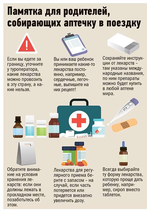 Не навредить. какие лекарства нельзя давать детям | здоровье ребенка | здоровье | аиф челябинск