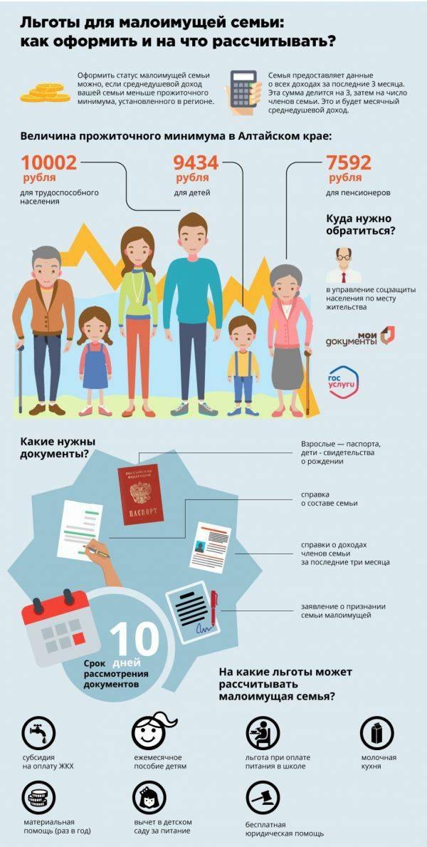 Льготы многодетным семьям в москве: выплаты, субсидии, налоговые льготы