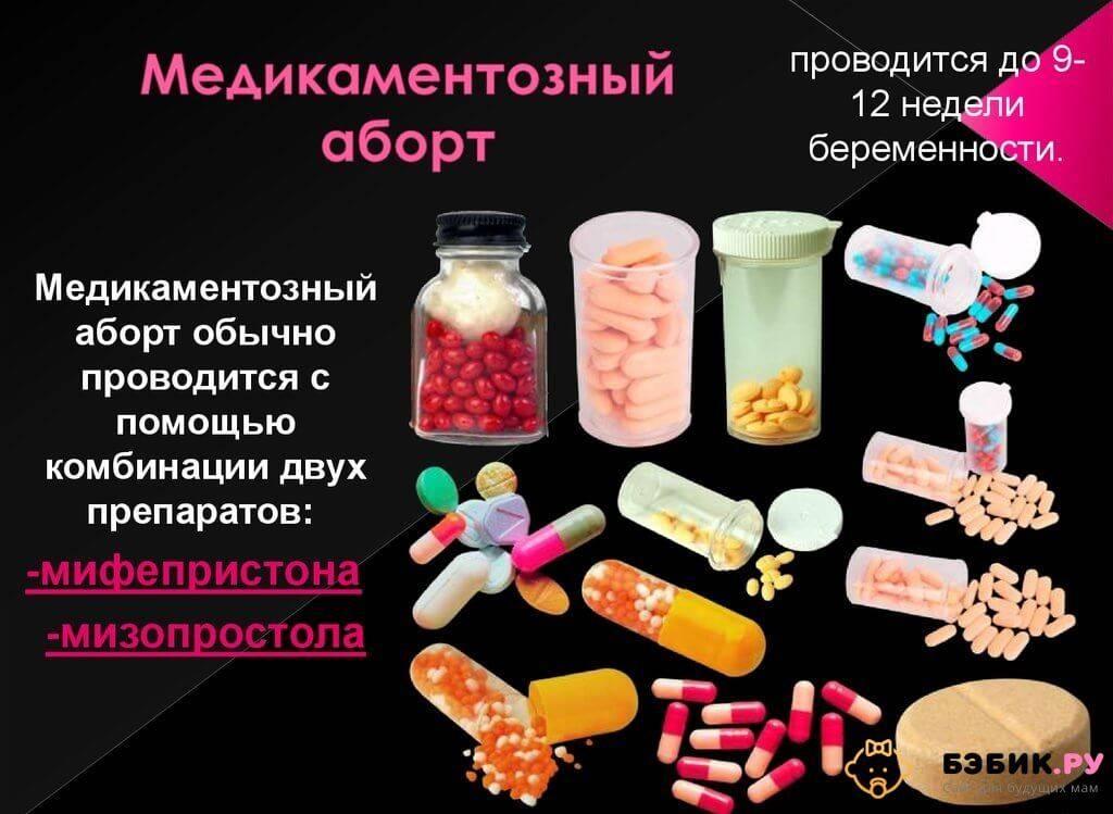 Медикаментозное прерывание беременности: этапы проведения, показания и противопоказания, где сделать в москве