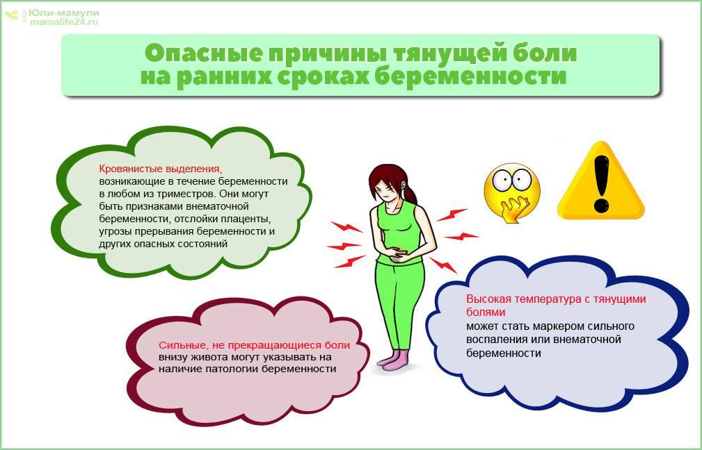 Боли как при месячных при беременности | что делать, если болит как при месячных при беременности? | лечение боли и симптомы болезни на eurolab