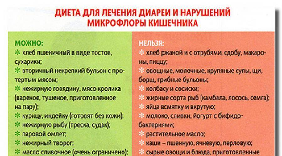 Ротавирус у детей в садике и школе. что делать маме? - общая медицина