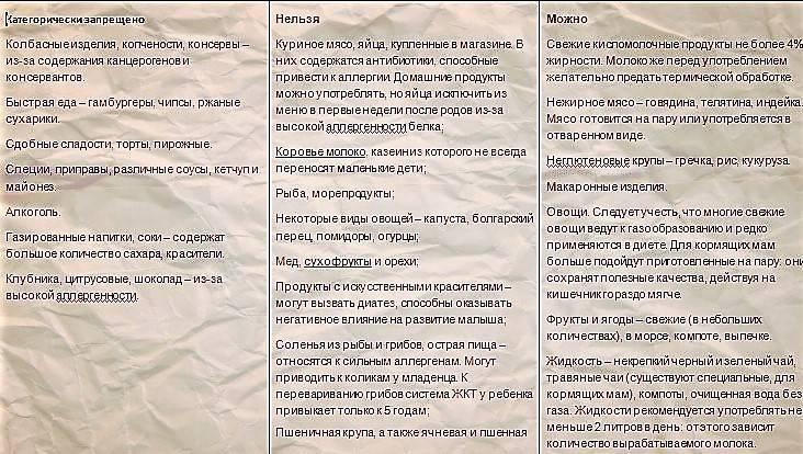 Чеснок при гв: можно ли его есть кормящей маме, влияет ли это на грудное молоко, в каком количестве кушать, полезен ли для новорожденного? русский фермер